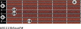 A9\11\13b5sus\F# for guitar on frets 2, 0, 1, 1, 0, 5
