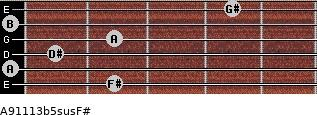 A9\11\13b5sus\F# for guitar on frets 2, 0, 1, 2, 0, 4