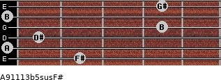 A9\11\13b5sus\F# for guitar on frets 2, 0, 1, 4, 0, 4
