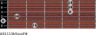 A9\11\13b5sus\F# for guitar on frets 2, 0, 1, 4, 4, 4