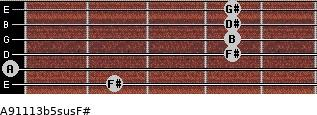 A9\11\13b5sus\F# for guitar on frets 2, 0, 4, 4, 4, 4