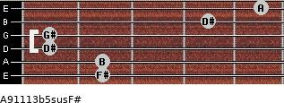 A9\11\13b5sus\F# for guitar on frets 2, 2, 1, 1, 4, 5