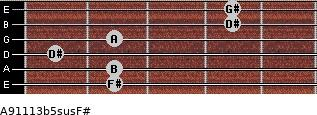 A9\11\13b5sus\F# for guitar on frets 2, 2, 1, 2, 4, 4
