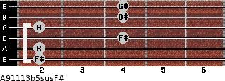 A9\11\13b5sus\F# for guitar on frets 2, 2, 4, 2, 4, 4