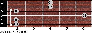 A9\11\13b5sus\F# for guitar on frets 2, 2, 6, 2, 4, 4