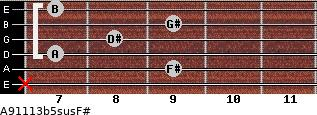 A9\11\13b5sus\F# for guitar on frets x, 9, 7, 8, 9, 7