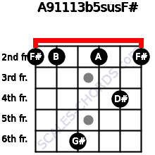 A9\11\13b5sus\F# for guitar on frets 2, 2, 6, 2, 4, 2