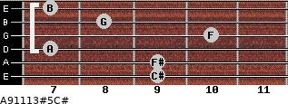 A9/11/13#5/C# for guitar on frets 9, 9, 7, 10, 8, 7