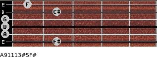 A9/11/13#5/F# for guitar on frets 2, 0, 0, 0, 2, 1