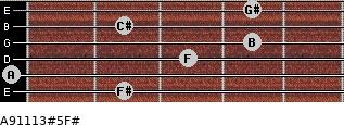 A9\11\13#5\F# for guitar on frets 2, 0, 3, 4, 2, 4
