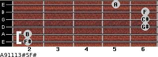A9\11\13#5\F# for guitar on frets 2, 2, 6, 6, 6, 5