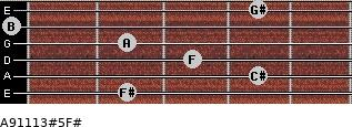 A9\11\13#5\F# for guitar on frets 2, 4, 3, 2, 0, 4