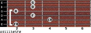 A9/11/13#5/F# for guitar on frets 2, 4, 3, 2, 3, 3