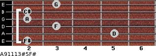 A9/11/13#5/F# for guitar on frets 2, 5, 3, 2, 2, 3