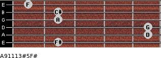 A9/11/13#5/F# for guitar on frets 2, 5, 5, 2, 2, 1