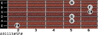 A9/11/13#5/F# for guitar on frets 2, 5, 5, 6, 6, 5