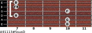 A9/11/13#5sus/D for guitar on frets 10, 10, 7, 10, 7, 7