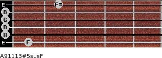 A9/11/13#5sus/F for guitar on frets 1, 0, 0, 0, 0, 2