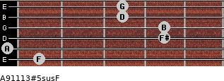 A9/11/13#5sus/F for guitar on frets 1, 0, 4, 4, 3, 3