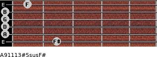 A9/11/13#5sus/F# for guitar on frets 2, 0, 0, 0, 0, 1