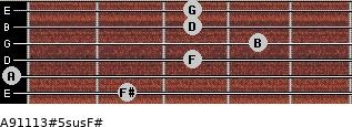 A9/11/13#5sus/F# for guitar on frets 2, 0, 3, 4, 3, 3
