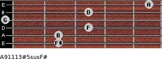 A9/11/13#5sus/F# for guitar on frets 2, 2, 3, 0, 3, 5