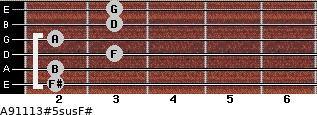 A9/11/13#5sus/F# for guitar on frets 2, 2, 3, 2, 3, 3