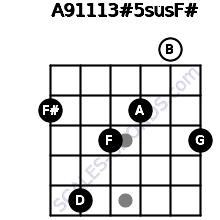A9/11/13#5sus/F# for guitar on frets 2, 5, 3, 2, 0, 3