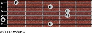 A9/11/13#5sus/G for guitar on frets 3, 0, 4, 4, 3, 1