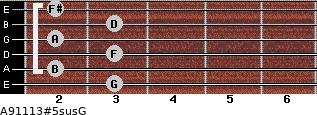 A9/11/13#5sus/G for guitar on frets 3, 2, 3, 2, 3, 2