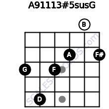 A9/11/13#5sus/G for guitar on frets 3, 5, 3, 2, 0, 2