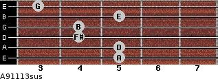 A9/11/13sus for guitar on frets 5, 5, 4, 4, 5, 3