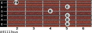 A9/11/13sus for guitar on frets 5, 5, 5, 4, 5, 2