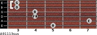 A9/11/13sus for guitar on frets 5, 7, 4, 4, 3, 3