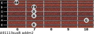 A9/11/13sus/B add(m2) guitar chord