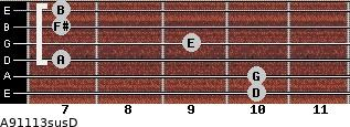 A9/11/13sus/D for guitar on frets 10, 10, 7, 9, 7, 7