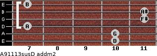A9/11/13sus/D add(m2) guitar chord