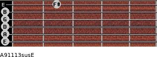 A9/11/13sus/E for guitar on frets 0, 0, 0, 0, 0, 2