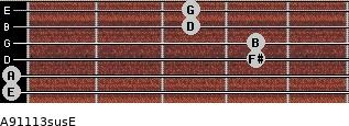 A9/11/13sus/E for guitar on frets 0, 0, 4, 4, 3, 3