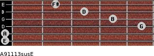 A9/11/13sus/E for guitar on frets 0, 0, 5, 4, 3, 2