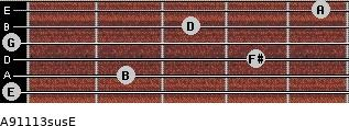 A9/11/13sus/E for guitar on frets 0, 2, 4, 0, 3, 5