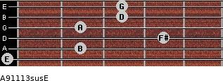 A9/11/13sus/E for guitar on frets 0, 2, 4, 2, 3, 3