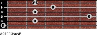 A9/11/13sus/E for guitar on frets 0, 2, 5, 2, 3, 2