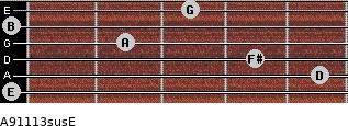 A9/11/13sus/E for guitar on frets 0, 5, 4, 2, 0, 3