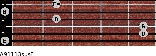 A9/11/13sus/E for guitar on frets 0, 5, 5, 2, 0, 2