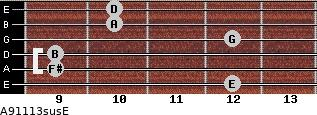 A9/11/13sus/E for guitar on frets 12, 9, 9, 12, 10, 10