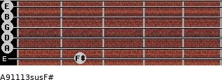 A9/11/13sus/F# for guitar on frets 2, 0, 0, 0, 0, 0