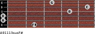 A9/11/13sus/F# for guitar on frets 2, 0, 0, 4, 5, 3