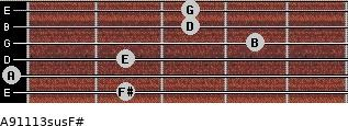 A9/11/13sus/F# for guitar on frets 2, 0, 2, 4, 3, 3