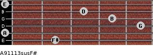 A9/11/13sus/F# for guitar on frets 2, 0, 5, 4, 3, 0